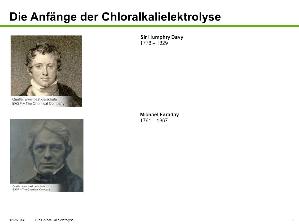 Die Anfänge der Chloralkalielektrolyse