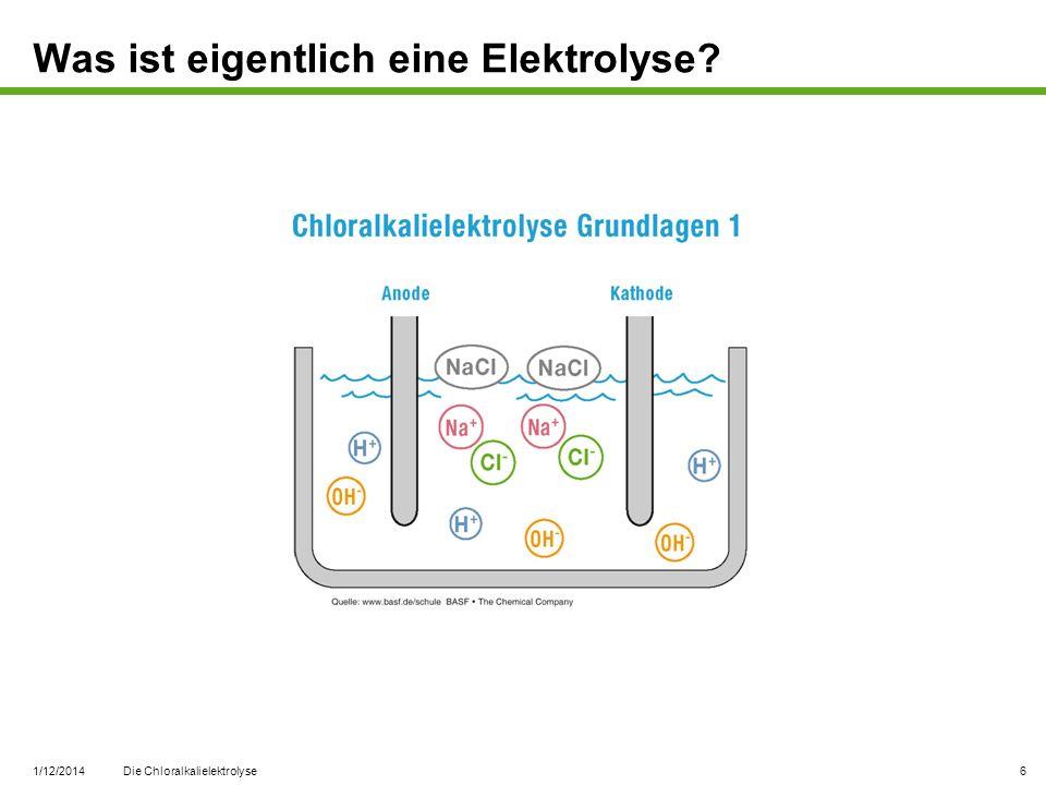 Was ist eigentlich eine Elektrolyse