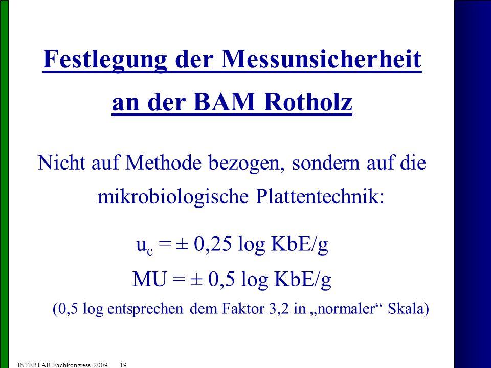 Festlegung der Messunsicherheit an der BAM Rotholz