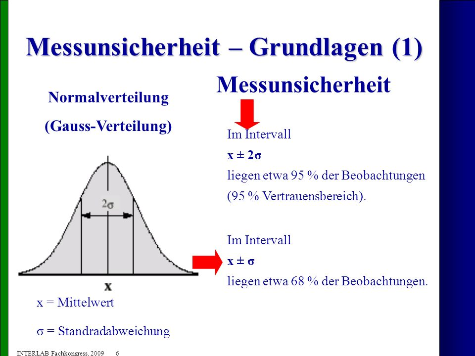 Messunsicherheit – Grundlagen (1)