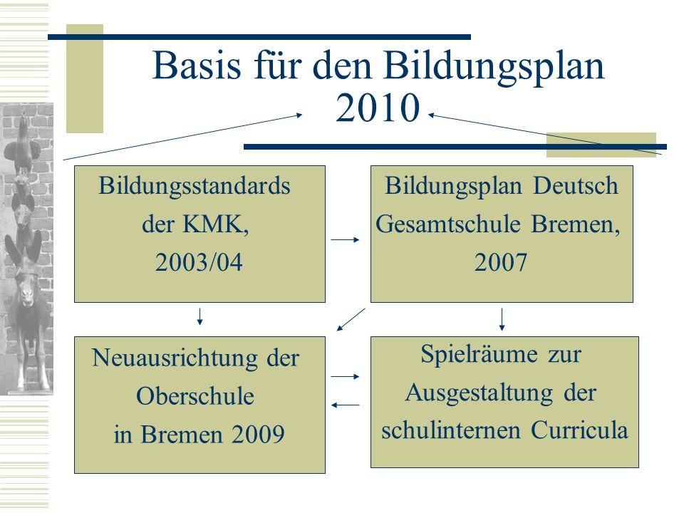 Basis für den Bildungsplan 2010