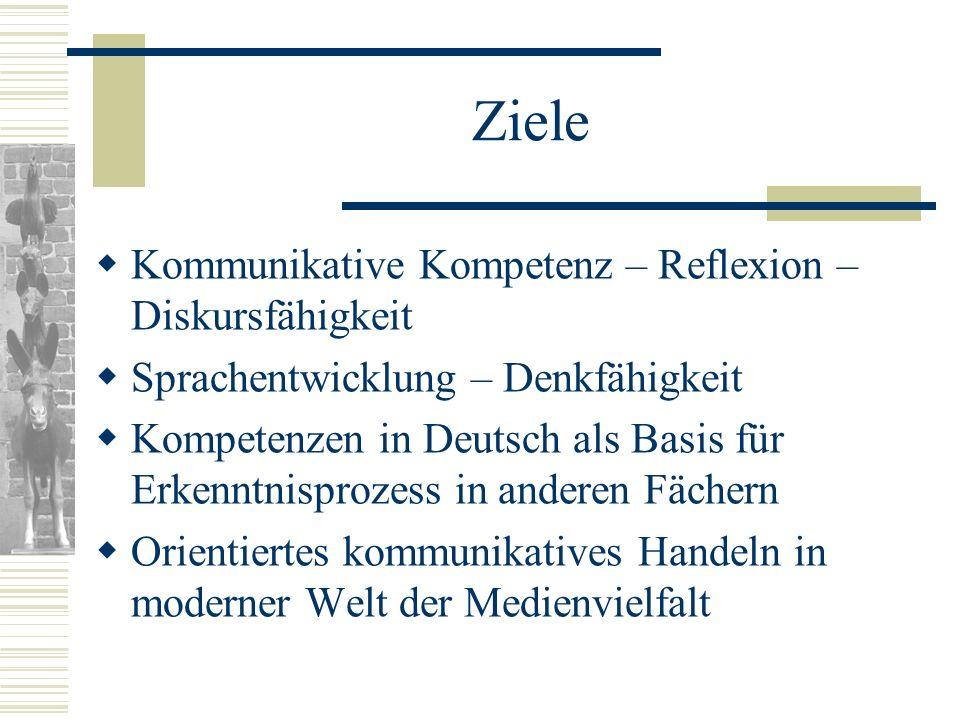 Ziele Kommunikative Kompetenz – Reflexion – Diskursfähigkeit
