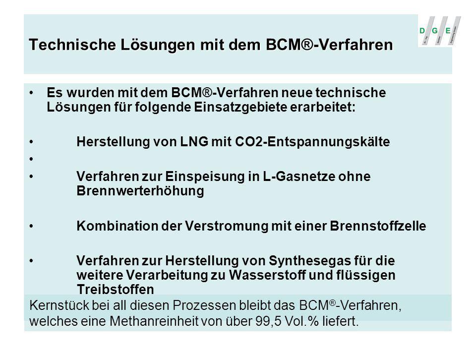 Technische Lösungen mit dem BCM®-Verfahren