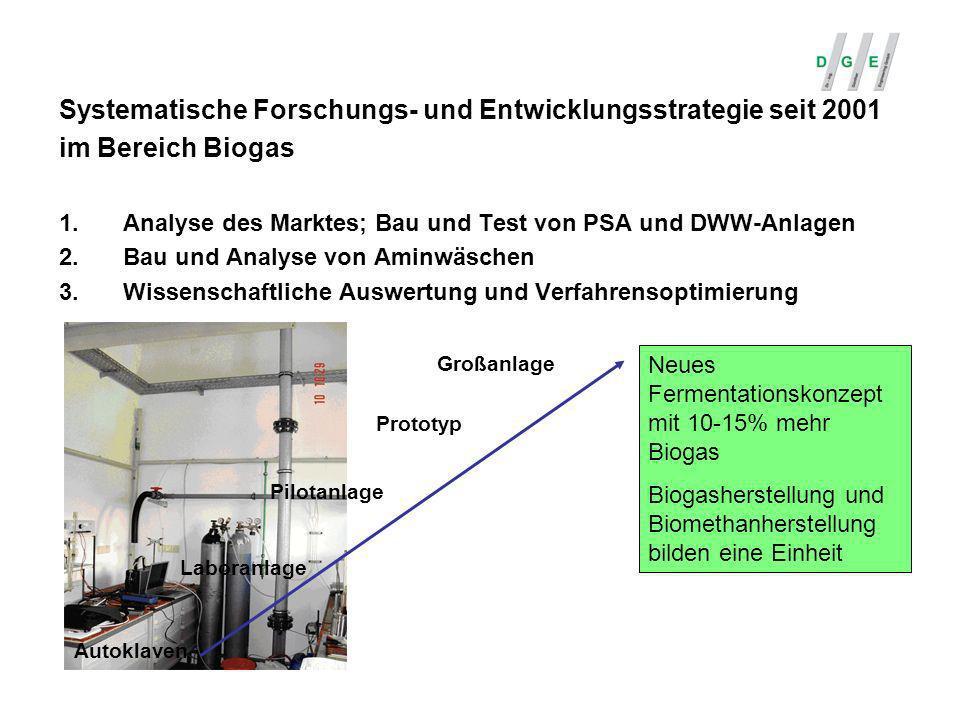 Systematische Forschungs- und Entwicklungsstrategie seit 2001
