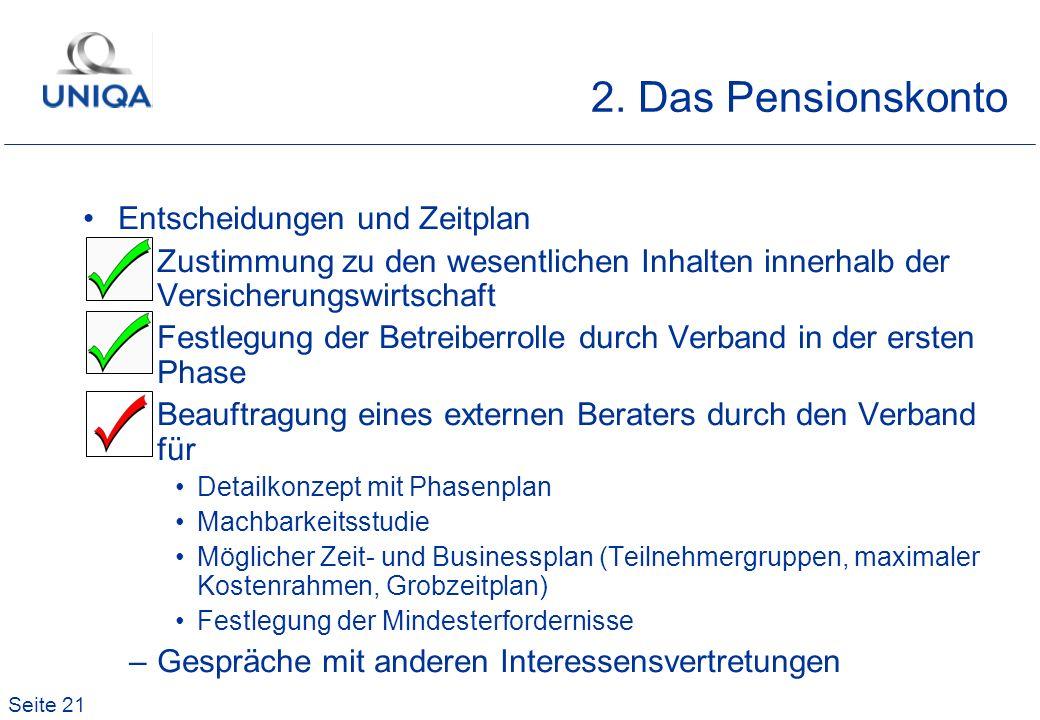 2. Das Pensionskonto Entscheidungen und Zeitplan
