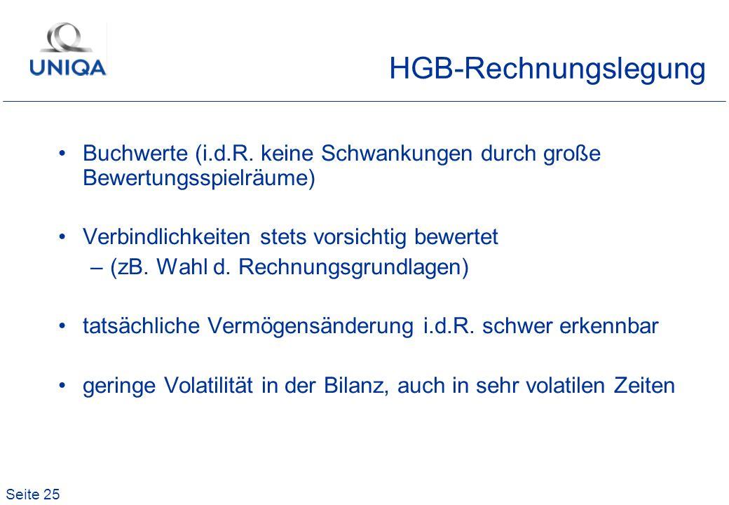 HGB-Rechnungslegung Buchwerte (i.d.R. keine Schwankungen durch große Bewertungsspielräume) Verbindlichkeiten stets vorsichtig bewertet.