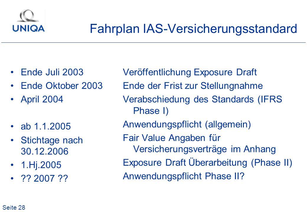 Fahrplan IAS-Versicherungsstandard