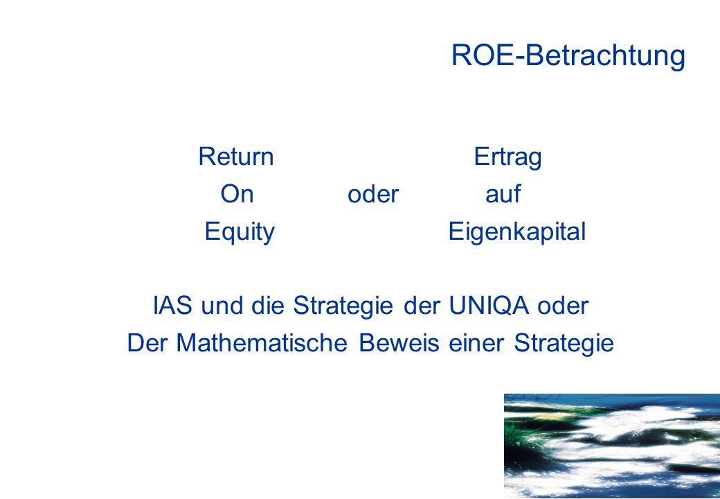 ROE-Betrachtung Return Ertrag On oder auf Equity Eigenkapital