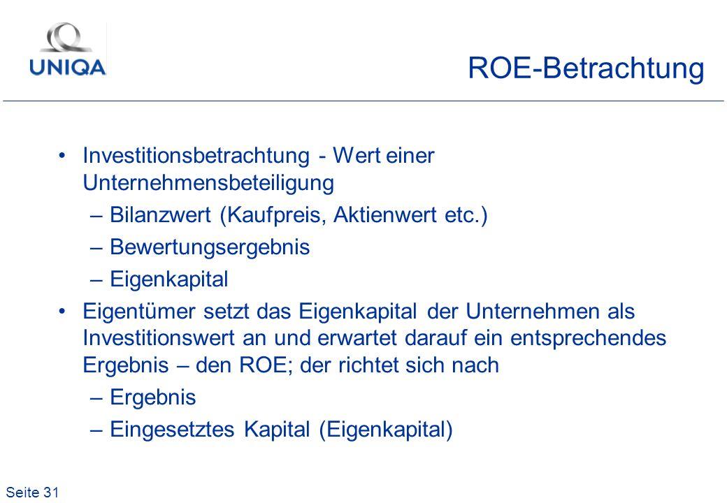 ROE-BetrachtungInvestitionsbetrachtung - Wert einer Unternehmensbeteiligung. Bilanzwert (Kaufpreis, Aktienwert etc.)