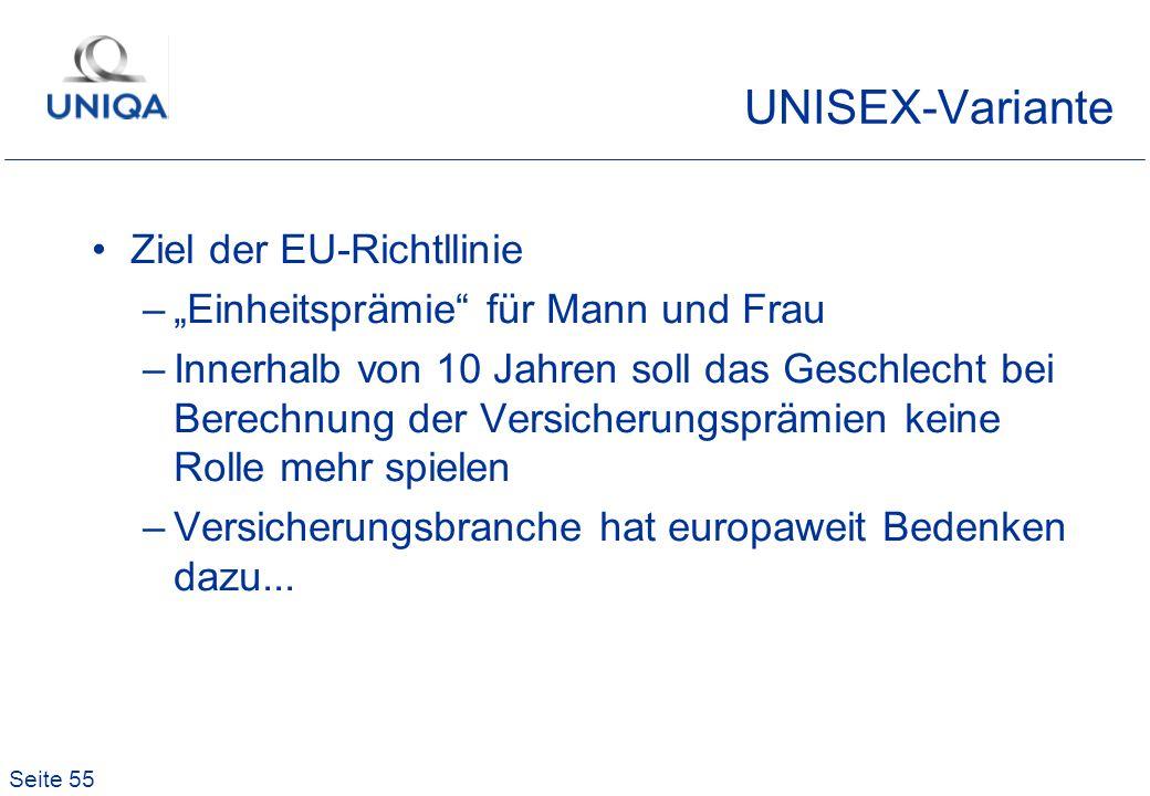 UNISEX-Variante Ziel der EU-Richtllinie