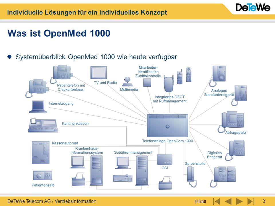Was ist OpenMed 1000 Systemüberblick OpenMed 1000 wie heute verfügbar