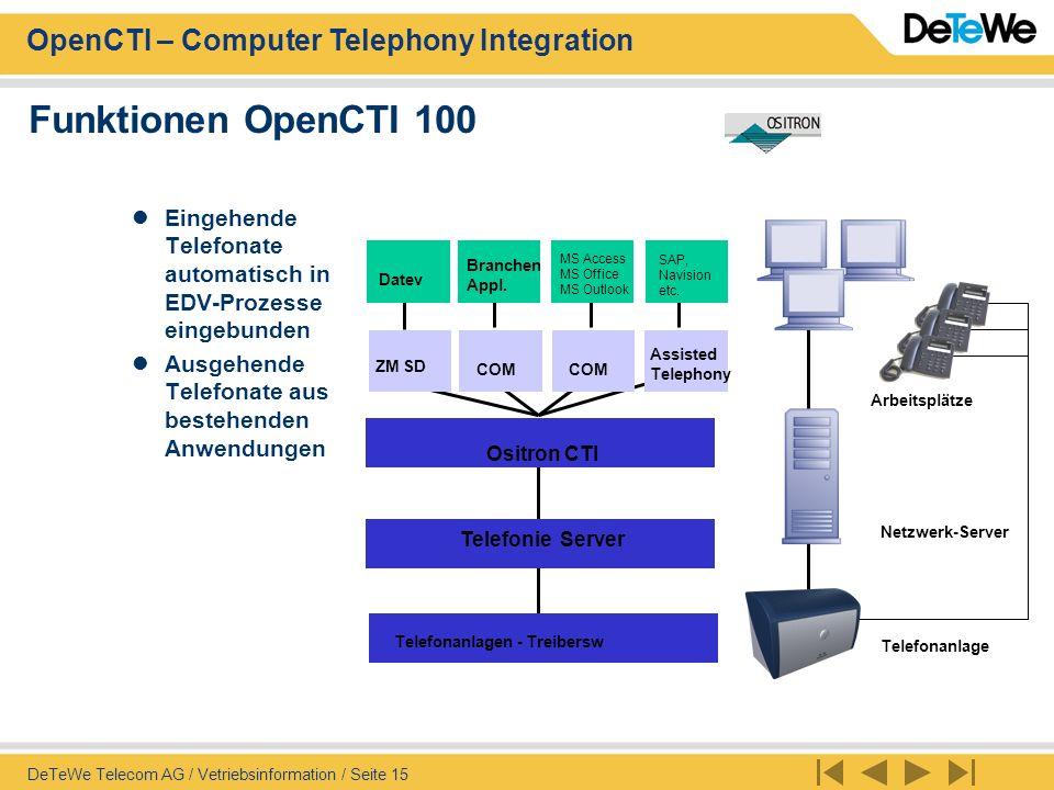 Funktionen OpenCTI 100 Eingehende Telefonate automatisch in EDV-Prozesse eingebunden. Ausgehende Telefonate aus bestehenden Anwendungen.