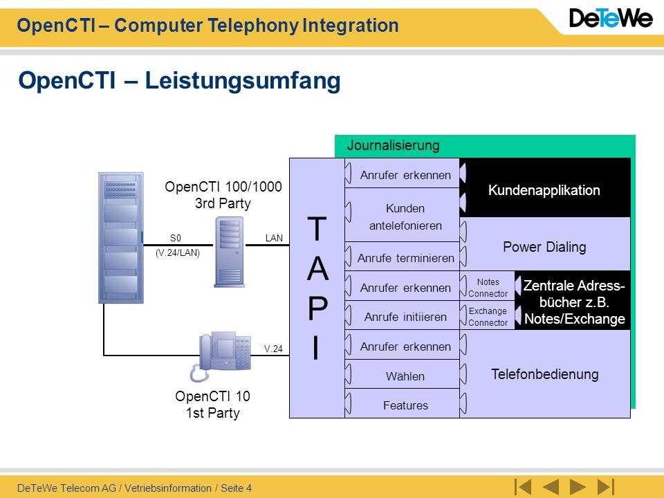 OpenCTI – Leistungsumfang