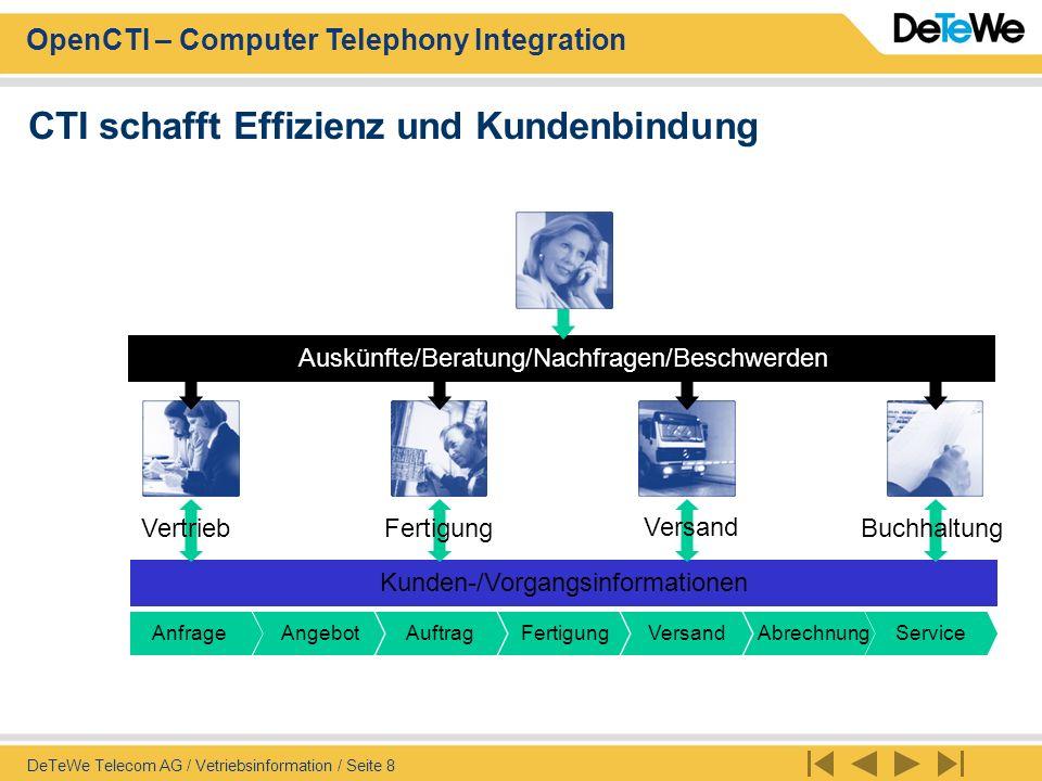 CTI schafft Effizienz und Kundenbindung