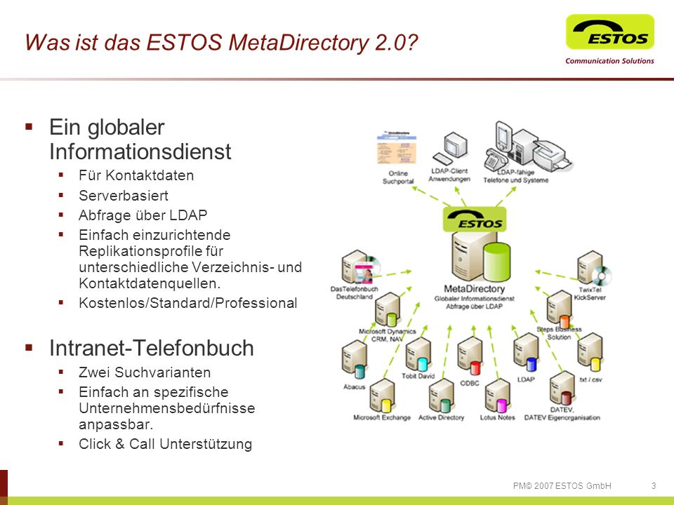 Was ist das ESTOS MetaDirectory 2.0