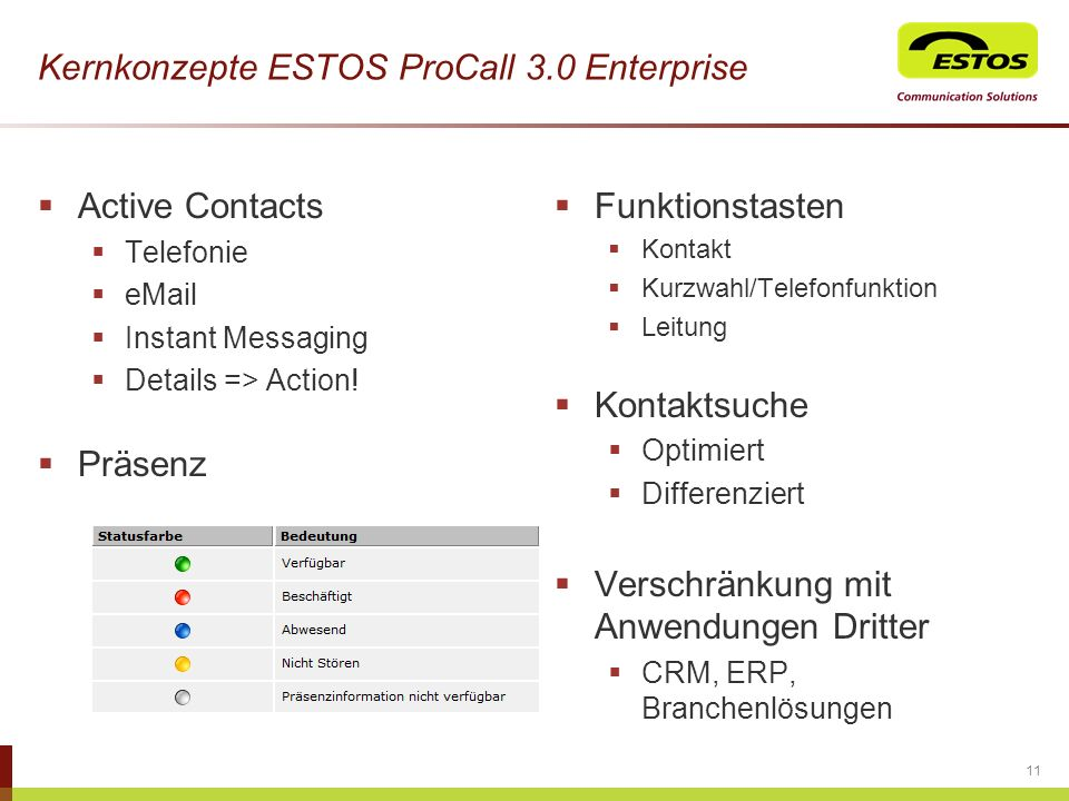 Kernkonzepte ESTOS ProCall 3.0 Enterprise