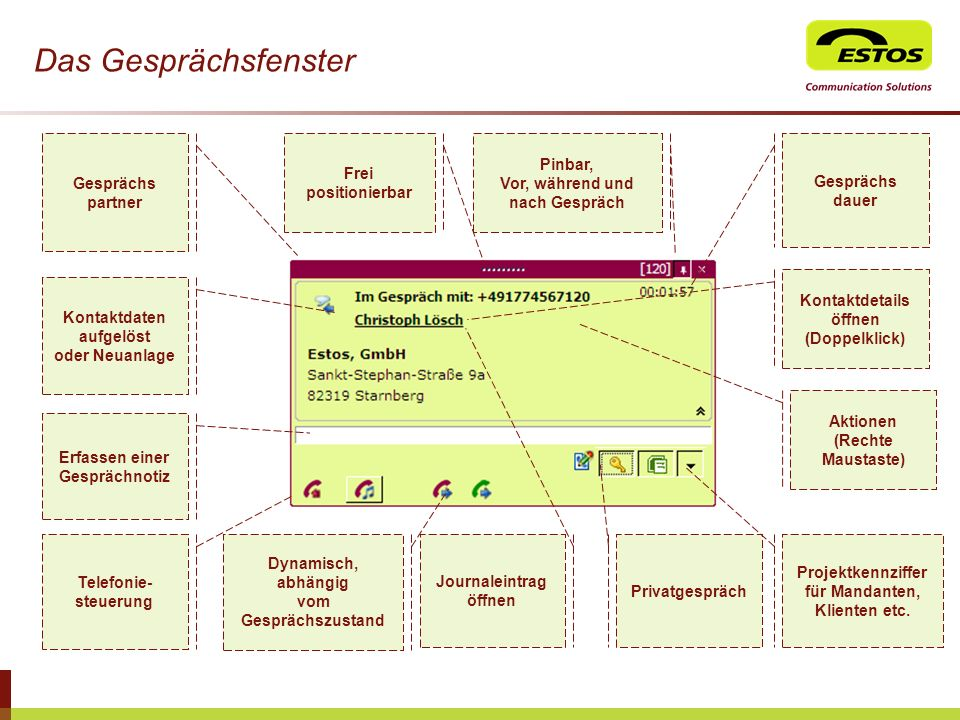 Das Gesprächsfenster Gesprächs partner Frei positionierbar Pinbar,