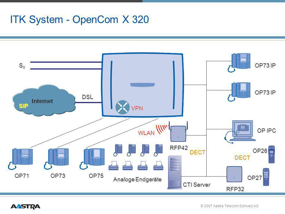 ITK System - OpenCom X 320 S0 OP73 IP OP73 IP DSL SIP VPN OP IPC WLAN