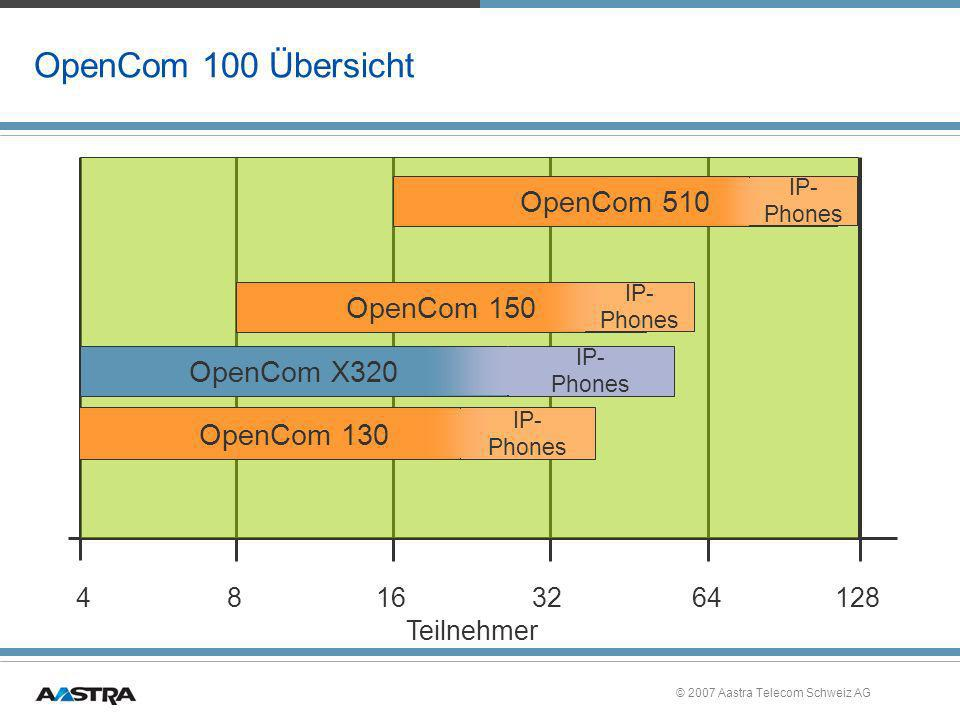 OpenCom 100 Übersicht OpenCom 510 OpenCom 150 OpenCom X320 OpenCom 130