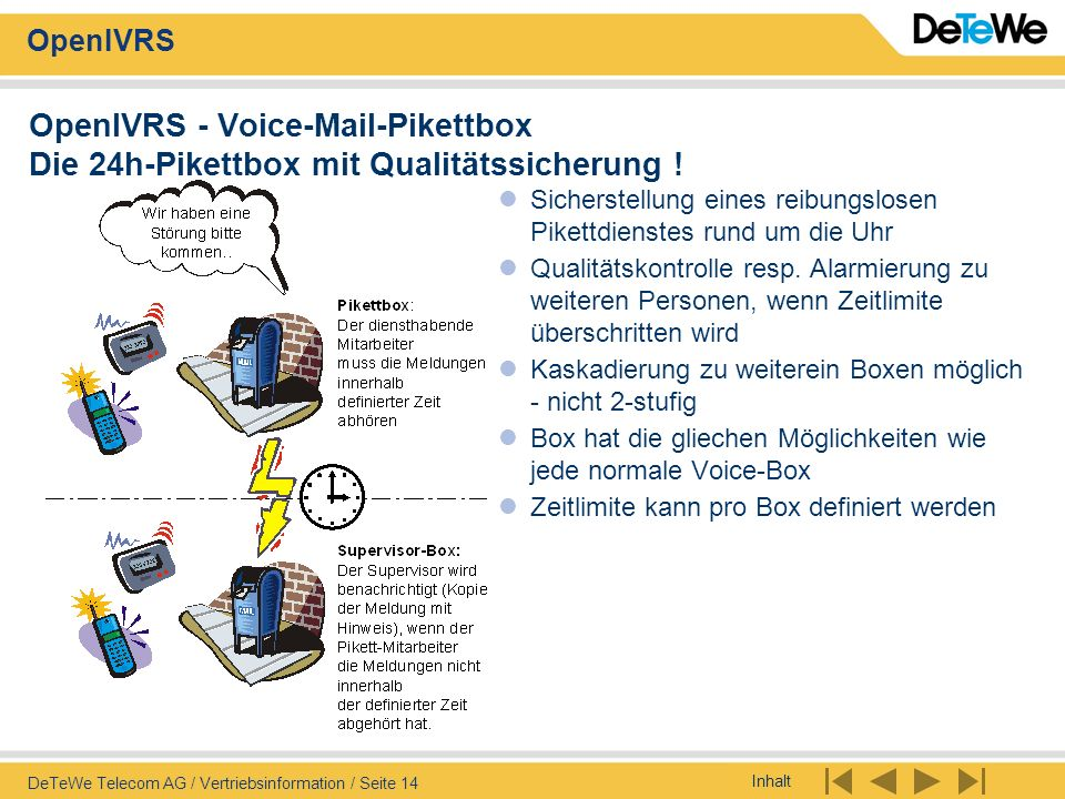 OpenIVRS - Voice-Mail-Pikettbox Die 24h-Pikettbox mit Qualitätssicherung !