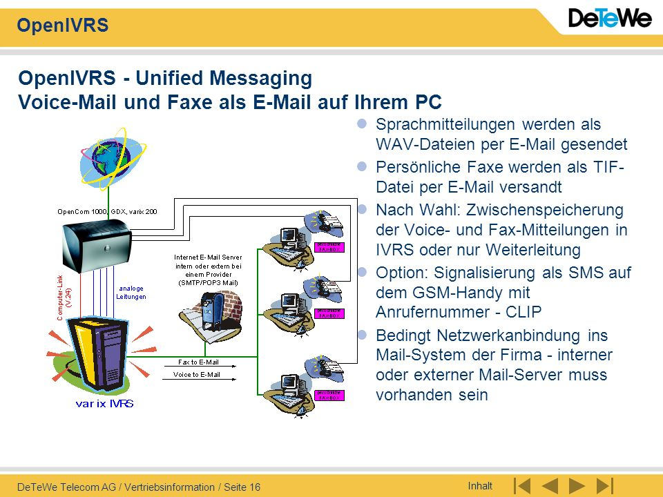 OpenIVRS - Unified Messaging Voice-Mail und Faxe als E-Mail auf Ihrem PC