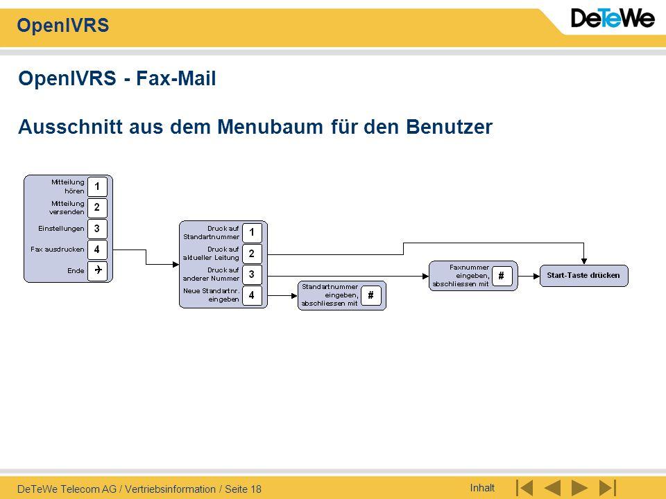 OpenIVRS - Fax-Mail Ausschnitt aus dem Menubaum für den Benutzer