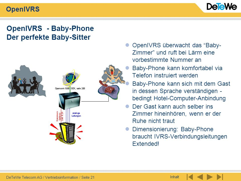 OpenIVRS - Baby-Phone Der perfekte Baby-Sitter