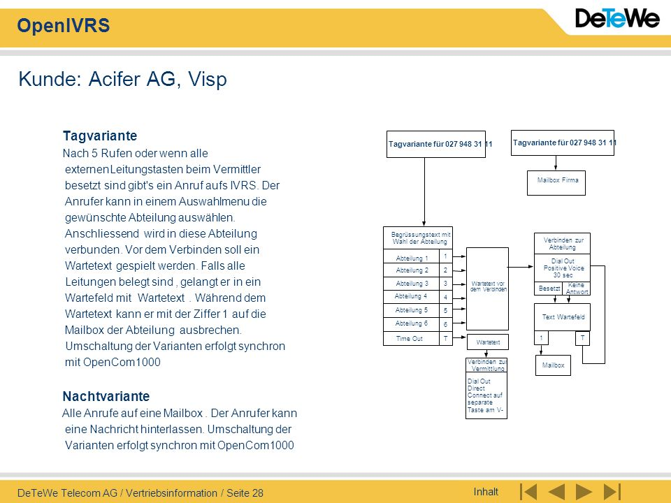 Kunde: Acifer AG, Visp Tagvariante Nachtvariante