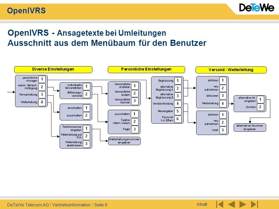 OpenIVRS - Ansagetexte bei Umleitungen Ausschnitt aus dem Menübaum für den Benutzer