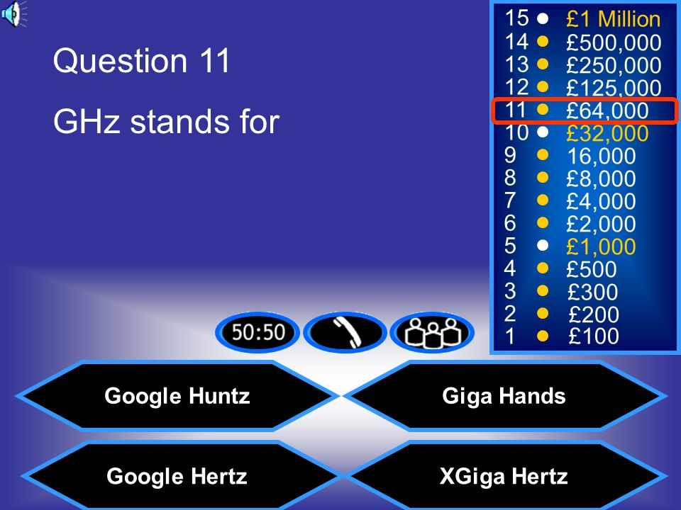 Question 11 GHz stands for Google Huntz Giga Hands Google Hertz