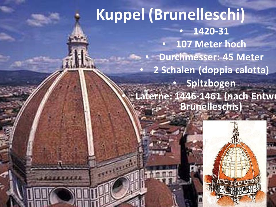 Kuppel (Brunelleschi)