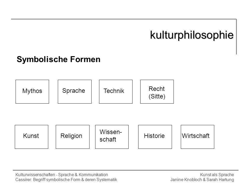 kulturphilosophie Symbolische Formen Recht (Sitte) Mythos Sprache