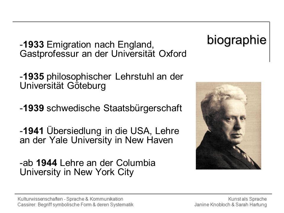 biographie1933 Emigration nach England, Gastprofessur an der Universität Oxford. 1935 philosophischer Lehrstuhl an der Universität Göteburg.