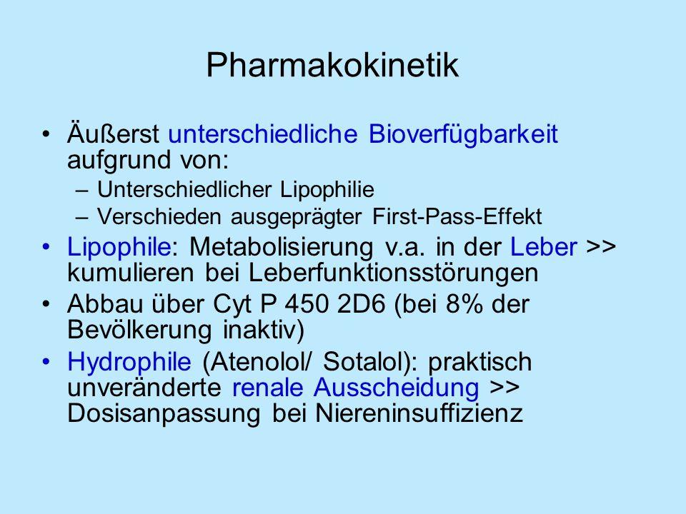Pharmakokinetik Äußerst unterschiedliche Bioverfügbarkeit aufgrund von: Unterschiedlicher Lipophilie.