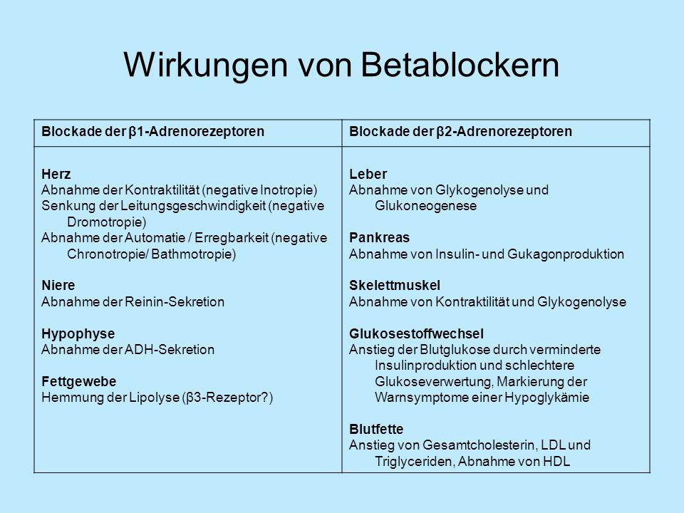Wirkungen von Betablockern