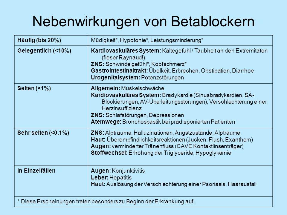 Nebenwirkungen von Betablockern