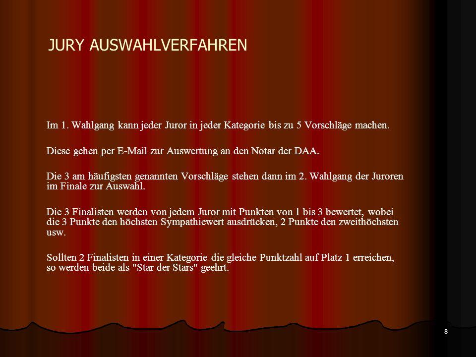 JURY AUSWAHLVERFAHREN