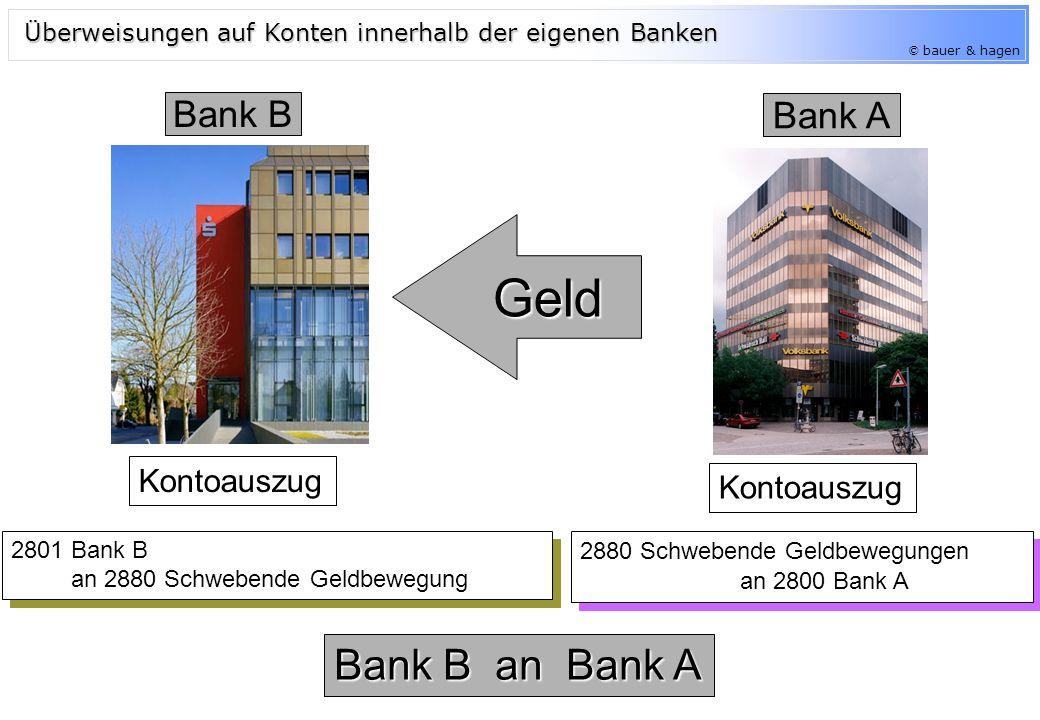 Geld Bank B an Bank A Bank B Bank A Kontoauszug Kontoauszug