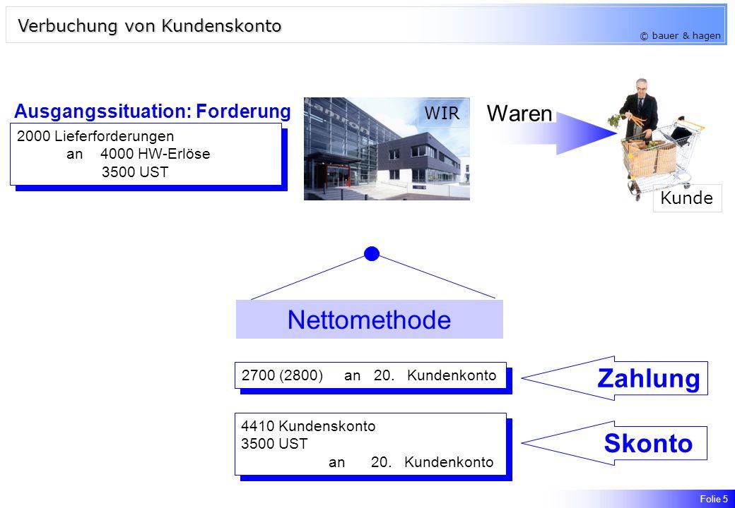 Nettomethode Zahlung Skonto Waren Ausgangssituation: Forderung