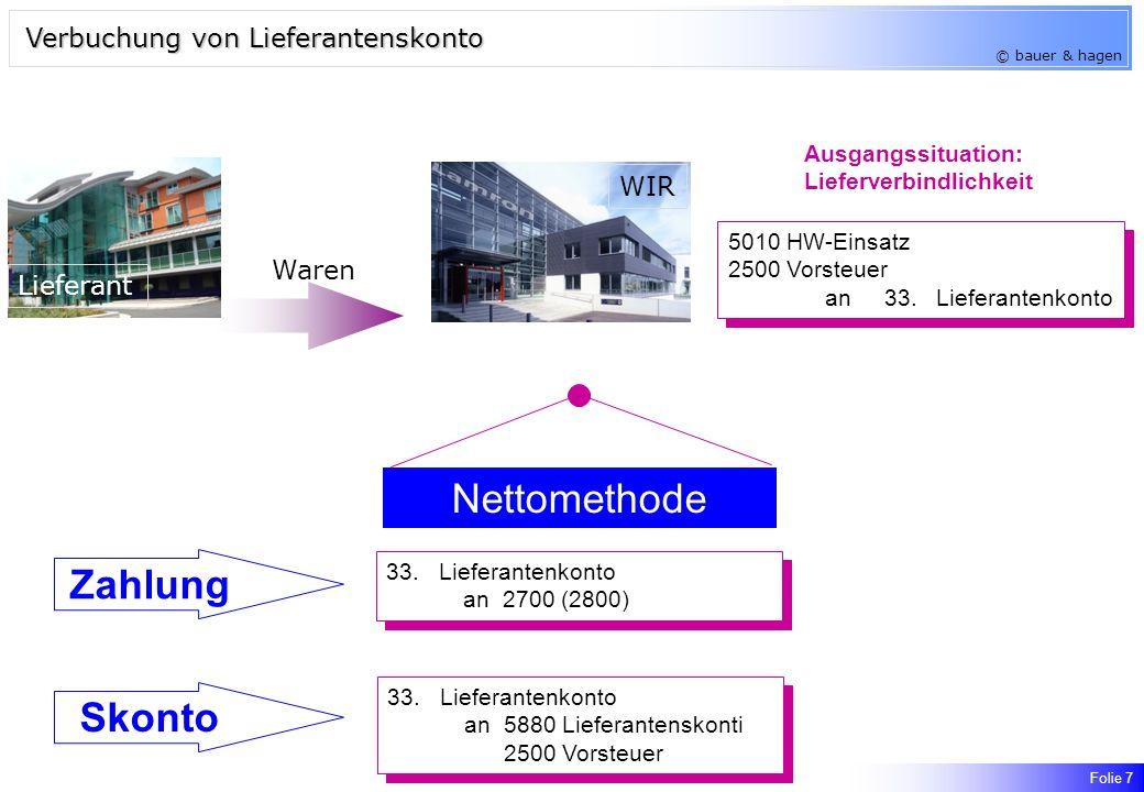 Nettomethode Zahlung Skonto Verbuchung von Lieferantenskonto WIR Waren