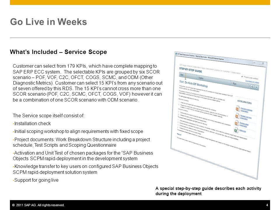 Go Live in Weeks What's Included – Service Scope