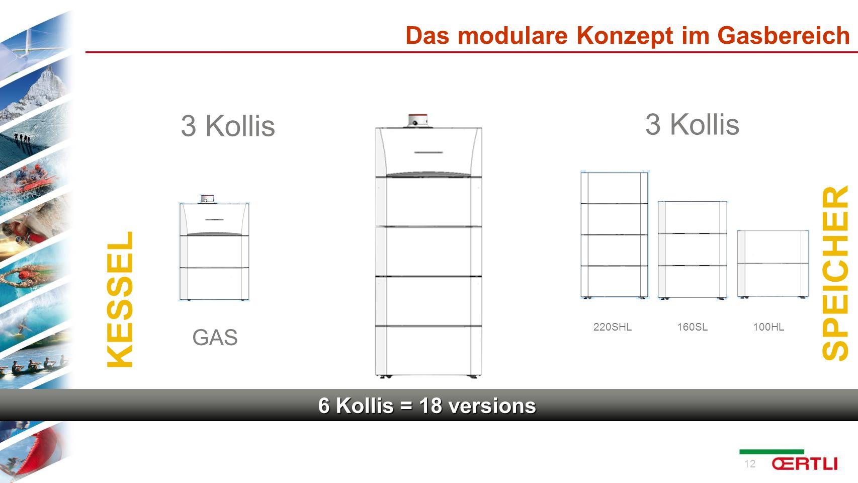 SPEICHER KESSEL 3 Kollis 3 Kollis Das modulare Konzept im Gasbereich