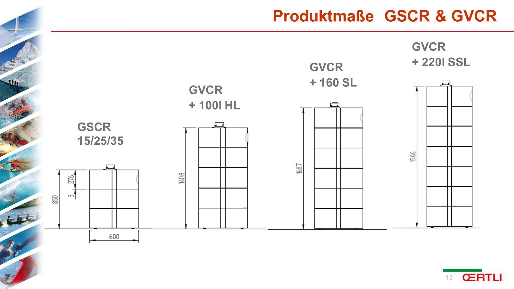 Produktmaße GSCR & GVCR