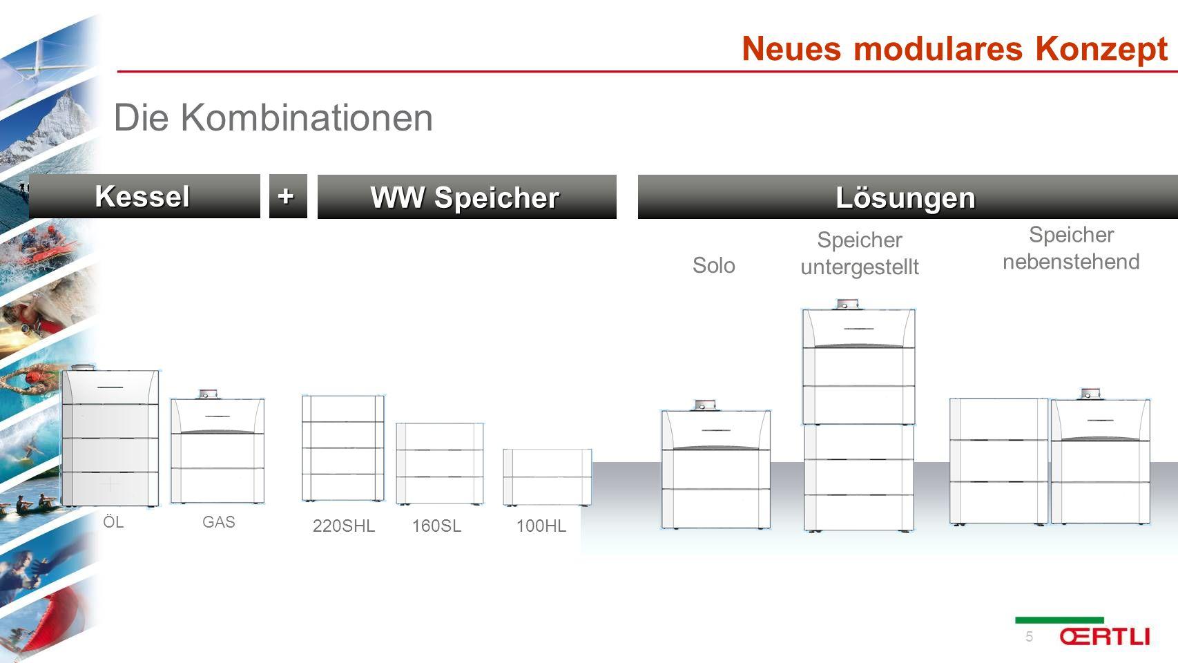 Die Kombinationen Neues modulares Konzept Kessel + WW Speicher