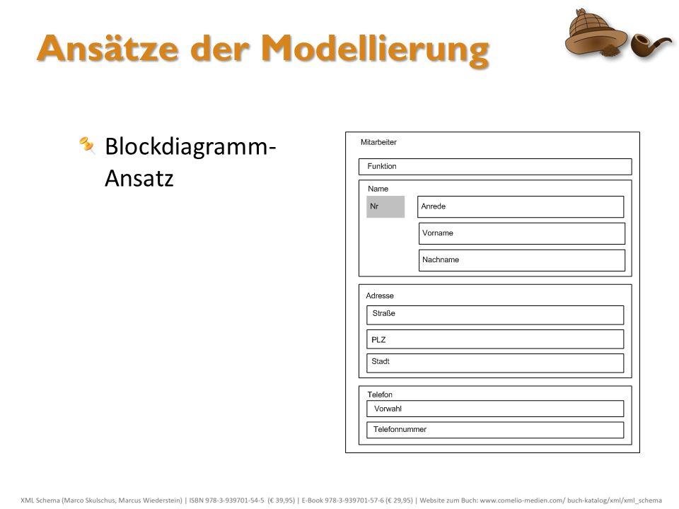 Ziemlich Funktionen Aus Blockdiagrammen übertragen Fotos - Die ...
