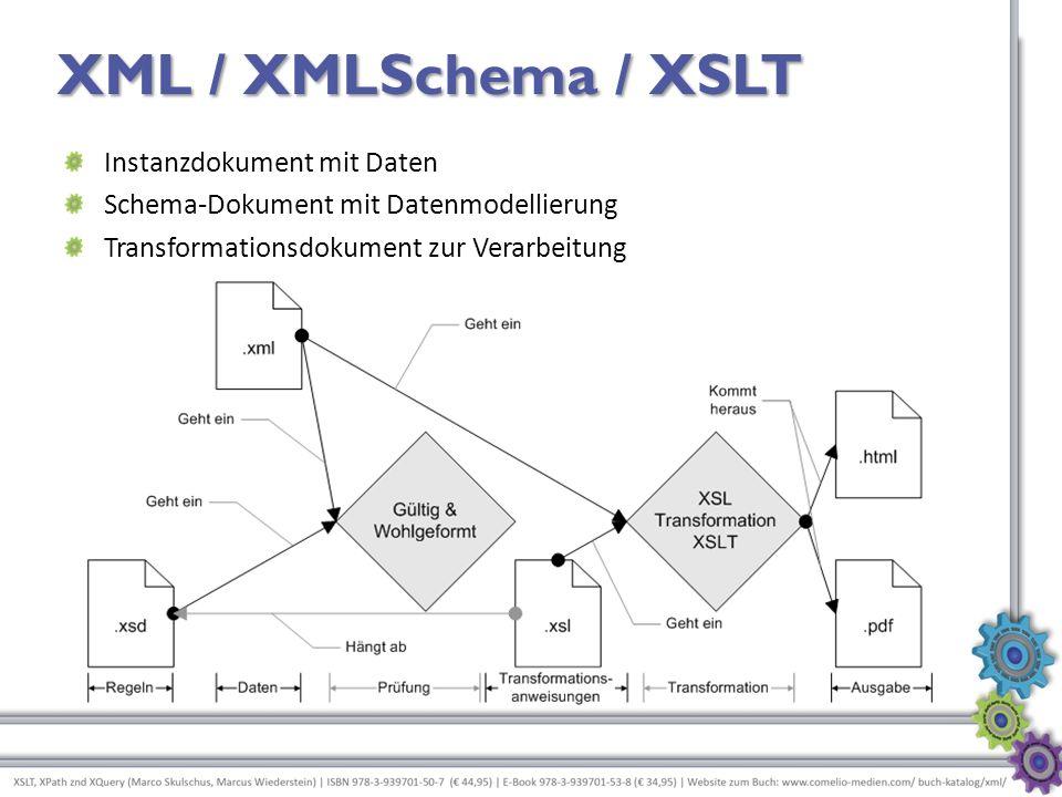 XML / XMLSchema / XSLT Instanzdokument mit Daten