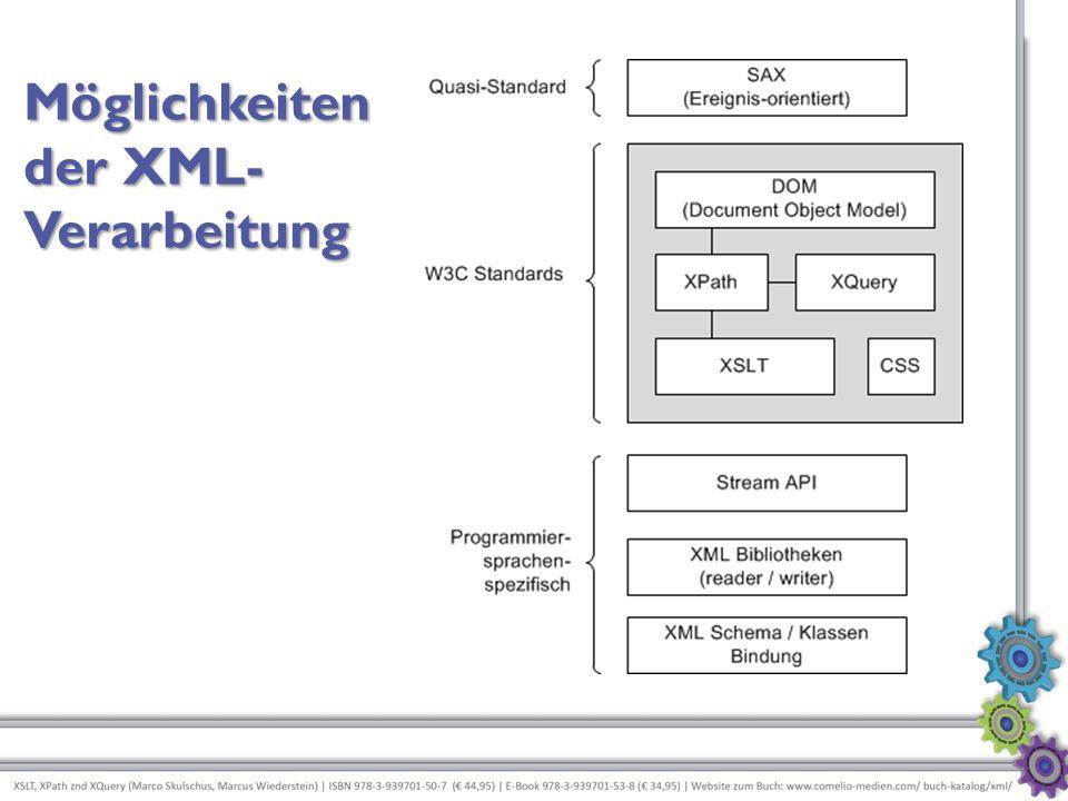 Atemberaubend Xml Vorlage Zeitgenössisch - Dokumentationsvorlage ...