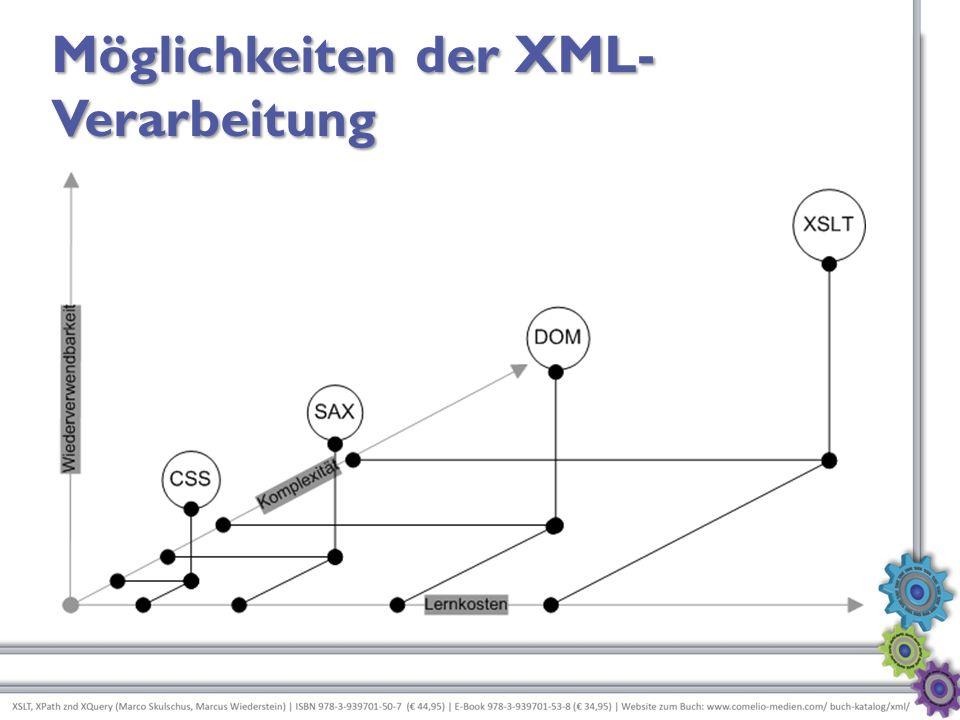 Möglichkeiten der XML-Verarbeitung