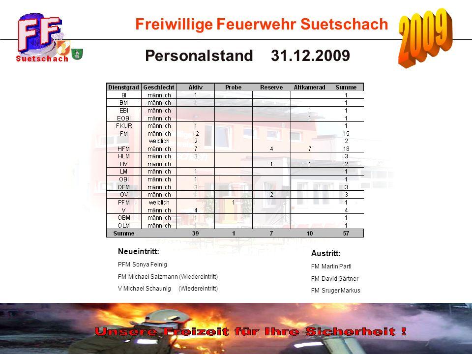 Personalstand 31.12.2009 Austritt: Neueintritt: FM Martin Partl