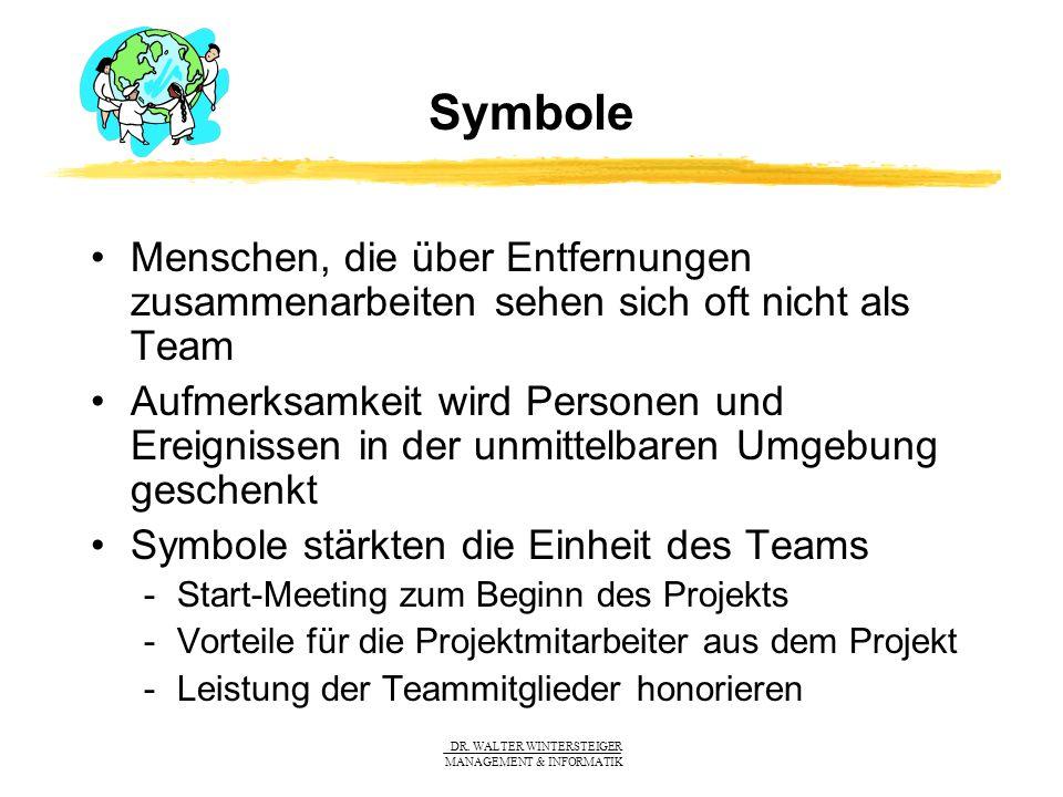 Symbole Menschen, die über Entfernungen zusammenarbeiten sehen sich oft nicht als Team.